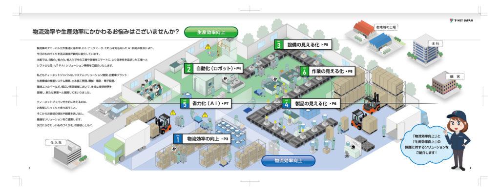 ティーネットジャパン 物流・製造ソリューションのパンフレット | デザイズミ