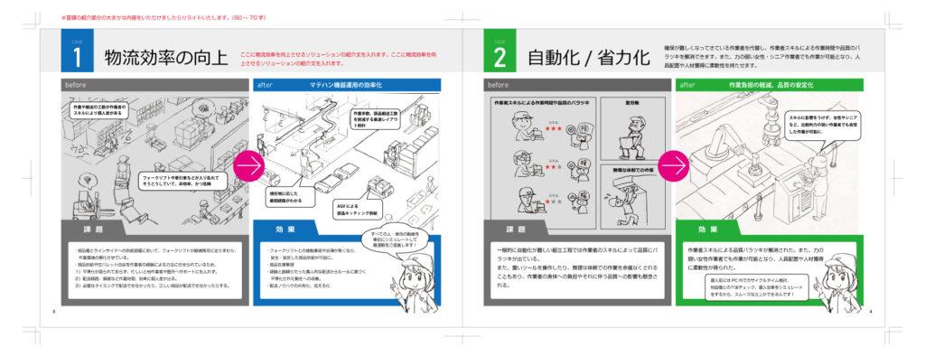 工場内の課題とソリューションのラフ画 | デザイズミ