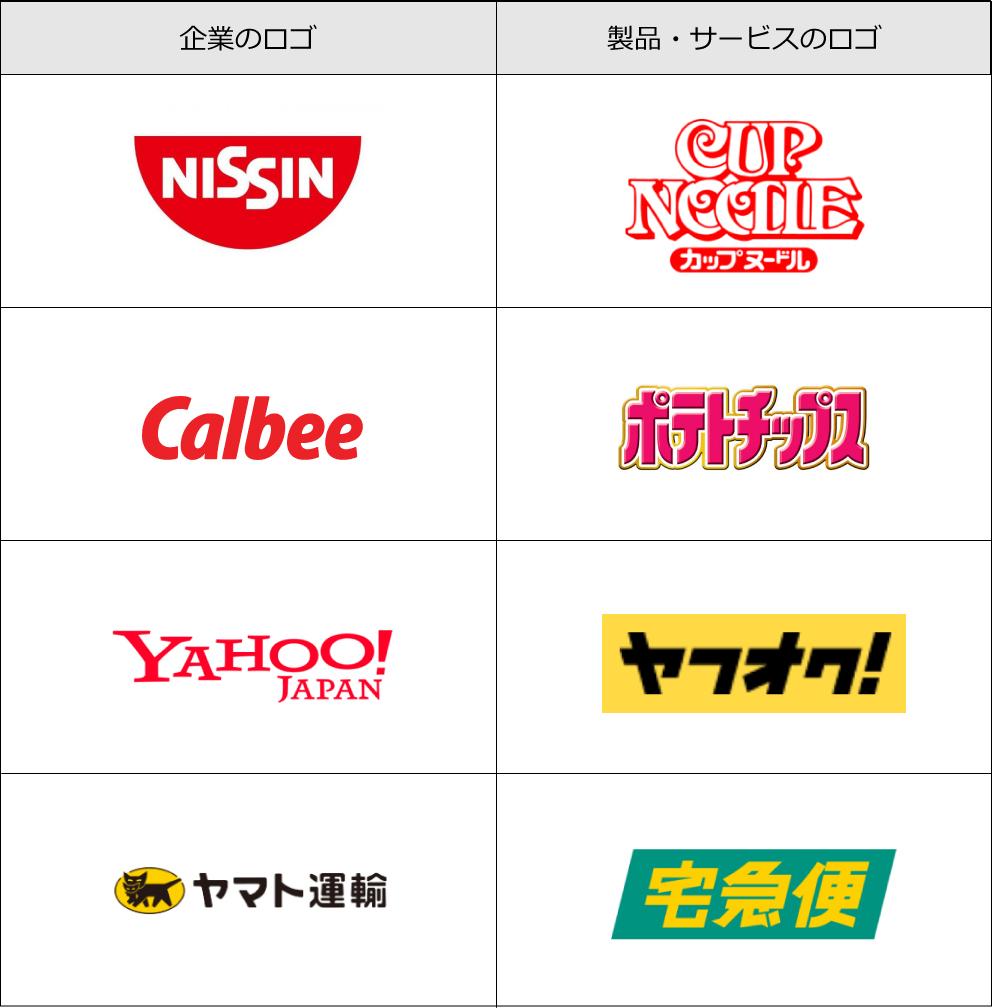 企業ロゴと製品・サービスのロゴの例